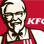 SWOT Analysis for KFC