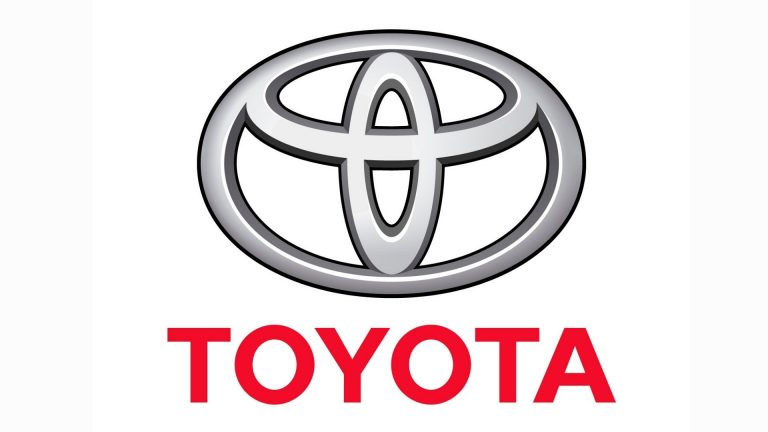 SWOT Analysis for Toyota